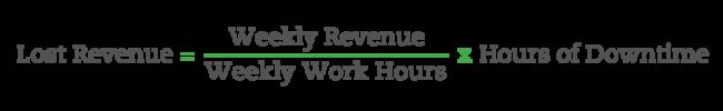 lost-revenue-calculation